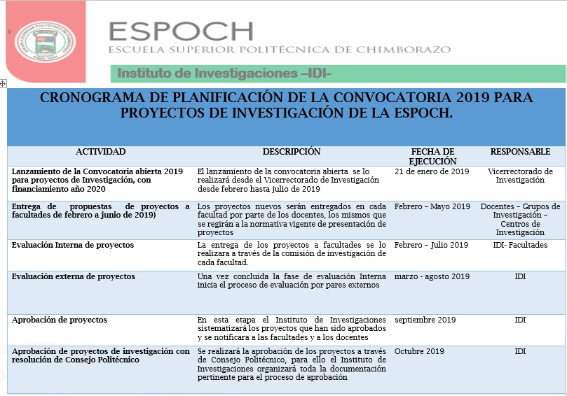 SCHEDULE OF PLANNING OF THE CALL 2019 TO RESEARCH PROJECTS OF THE ESPOCH
